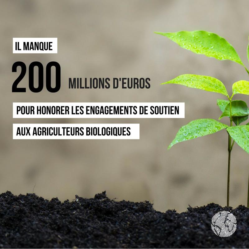Soutiens Agriculteurs bio