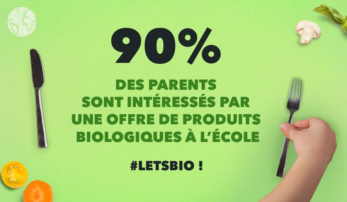 #LetsBio