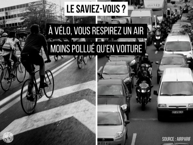 vélo et pollution de l'air