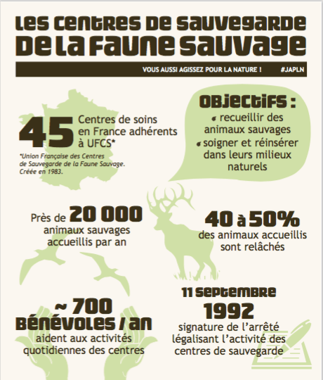 Centres de soins vie sauvages en France