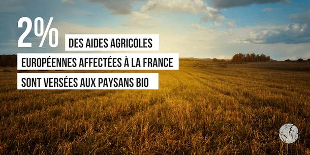 subvention aide agriculture bio